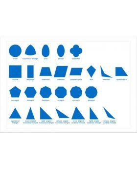 Geometric Cabinet Control Chart
